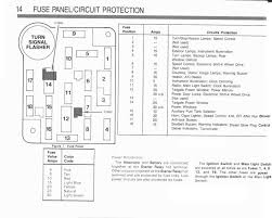 86 ford truck fuse box wiring library diagram h7 ford fuse box location at Ford Fuse Box