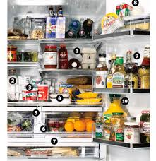 How To Organize Your Refrigerator Drawers And Shelves Real