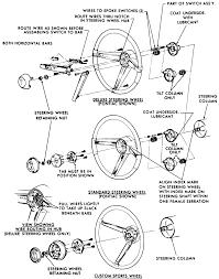1968 gto steering column wiring diagram modern design of wiring 68 gm steering column wiring diagram wiring library rh 60 skriptoase de 1968 pontiac gto dash wiring diagram 1968 pontiac gto wiring diagram