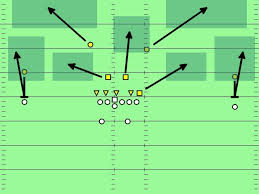 from cover 0 to cover 4, in images code and football Football X And O Diagrams tampa under front, tampa 2 zone defense modeled on the diagram in matt bowen's football x o diagrams