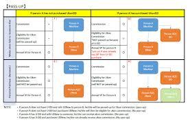 Enagic Compensation Plan Chart Enagic News Archive Corporate News