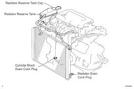 toyota scion engine diagram toyota wiring diagrams online