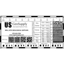 Usgs Grain Size Chart Grain Size Card Geology Tools Geology Supplies Us