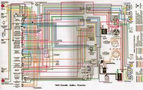 1966 impala wiring schematic 1966 wiring diagrams online 66 ignition switch wiring chevelle tech