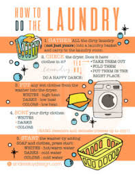 Laundry Infographic Archives Andrealoydesign Com