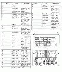 2004 jeep grand cherokee interior fuse panel diagram electrical 97 jeep grand cherokee fuse box diagram at 1997 Jeep Grand Cherokee Fuse Box Diagram