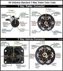 pollak way rv plug wiring diagram pollak diy wiring diagrams 7 pole rv plug wiring diagram nilza net