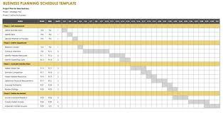 Operation Plan Outline Free Startup Plan Budget Cost Templates Smartsheet