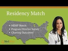 Charting The Match Residency Match Nrmp Match Program Director Survey