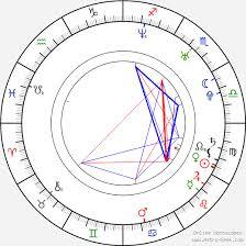 Paul Mccartney Birth Chart Aaron Paul Birth Chart Horoscope Date Of Birth Astro
