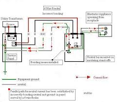 detached garage sub panel wiring diagram wiring diagrams wiring a subpanel detached garage diagram