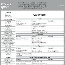 Employee Appraisal Form Quality Forms Templates Mot Control E – Vanilja