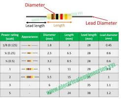 Resistor Size Chart Resistor Power Rating Chart Wattage Vs Dimension Sizing