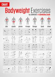 muscle gains bodyweight exercises target every part of your bo