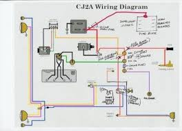 gas gauge wiring diagram for 1985 ford not lossing wiring diagram • jeep cj wiring schematic diagrams fuel sending unit wire auto fuel gauge wiring diagram auto fuel