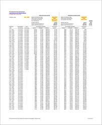 13 Home Mortgage Calculator Samples Templates Free Excel Format