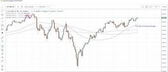 Wall Street Rebounds On Earnings