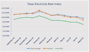 August 2019 Texas Electricity Rate Update Vault Energy