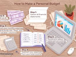 How To Make A Monthly Budget Step By Step Guide To Make A Personal Budget