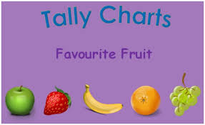 Interactive Whiteboard Tally Chart Activity Also Great As
