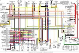 2002 sportster wiring diagram wiring diagram jeep hoses diagram image about wiring