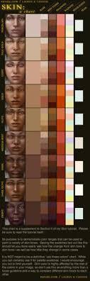 Skin Tone Color Chart Photoshop Skin Tones Tumblr