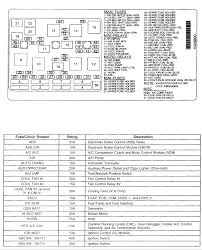 2003 tahoe fuse box diagram 2000 chevy tahoe fuse box diagram 2000 image 2000 chevy bu fuse box 2000 wiring diagrams