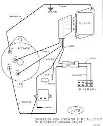 1970 ford alternator regulator wiring diagram wiring automotive on alternator internal regulator wiring diagram 1970 ford alternator regulator wiring diagram wiring automotive on cars99 pics automotive magazine special wiring diagram