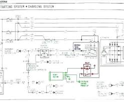simple start stop wiring diagram drjanedickson com simple start stop wiring diagram simple start stop electrical wiring diagram schematic starter wiring diagram fantastic