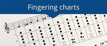 Fingering Charts For All Mollenhauer Recorders Models