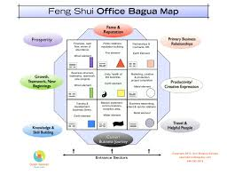 Feng Shui Office Bagua Map 2 12 Open Spaces Feng Shui
