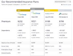Health Insurance Quote Magnificent Quotes About Health Insurance 48 Quotes