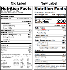 food percentage calculator fat percentage calculator for new nutrition facts label plantspace
