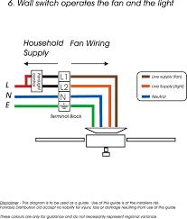 replace fluorescent light fixture with ceiling fan integralbookcom