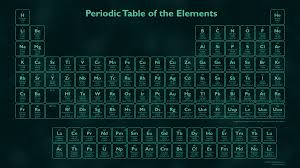 New Element Names Announced by the IUPAC