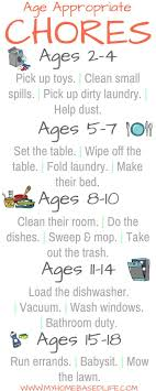 Age Appropriate Kids Chores Broken Down In Simple Terms