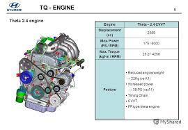 hyundai theta engine diagram hyundai auto wiring diagram schematic copyright by hyundai motor company all on hyundai theta engine diagram