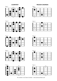 Country Guitar Scales Chart Country In 2019 Guitar Chords Guitar Songs Guitar Chords