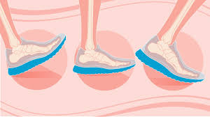 Saucony Pronation Chart The Beginners Guide To Pronation