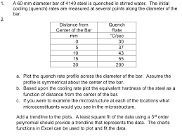4140 Hardness Chart Solved 1 A 60 Mm Diameter Bar Of 4140 Steel Is Quenched I