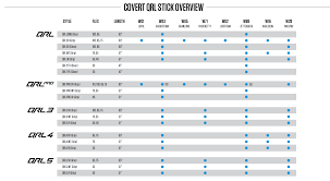 Warrior Hockey Stick Chart Bedowntowndaytona Com