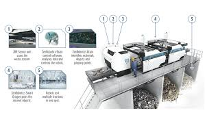 How Does A Trash Compactor Work Welcome To Robotics Waste Recycling Management Cleantechnica