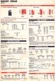 Ford Mercury Cougar Xr7 1967 1968 Cougar Tune Up Charts