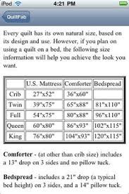 Found this online and added dimensions for crib/toddler bed. To ... & Quilt size chart but I still like a queen and I& small. Adamdwight.com