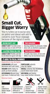 Petrol Diesel Price Cut Centre Gives Rs 2 50 Per Litre