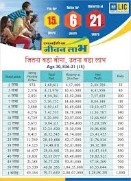 Jeevan Anand Policy Chart Lic Plan Premium Chart Call 9891009400