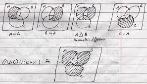 Venn Diagram Maker Discrete Math Solved Assignment Mcs 013 Discrete Mathematics Q5