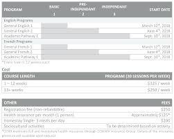 Language Skills Resume Language Proficiency Levels Resume Communicative Tasks Social 44