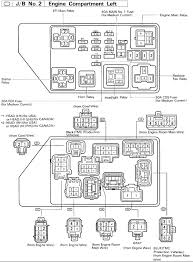 9 camry fuse box diagram just another wiring diagram blog • 1998 camry fuse box schema wiring diagrams rh 14 justanotherbeautyblog de 2003 toyota camry fuse box