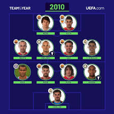 Will we get clues in future loading screens? Uefa Reveal Every Champions League Team Of The Year Since 2001 But Which Superstar Xi Would Lift The Trophy